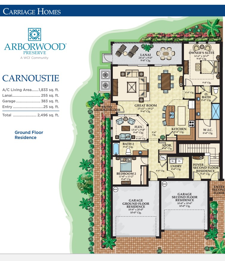 Arbor Oaks Florida: Eventide Realty Services